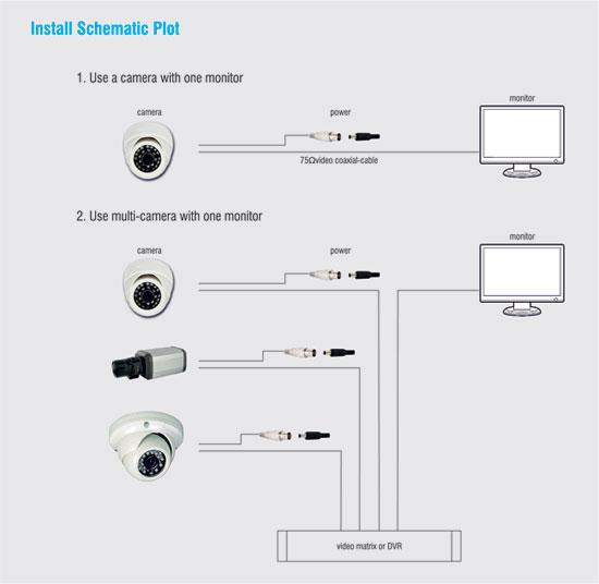 Ungewöhnlich Dome Kamera Schaltplan Fotos - Die Besten Elektrischen ...