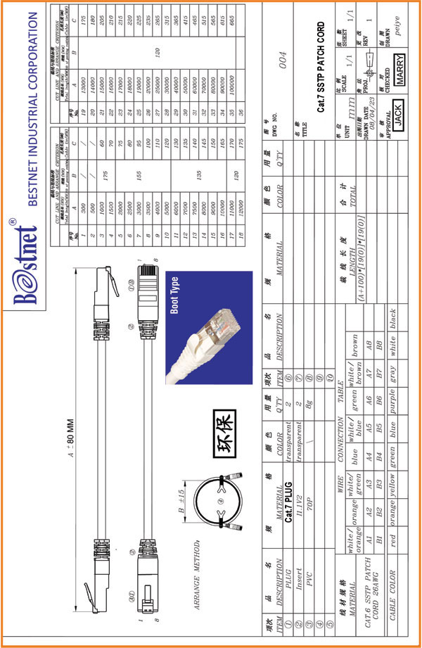Eurotech Technologies Pvt Ltd
